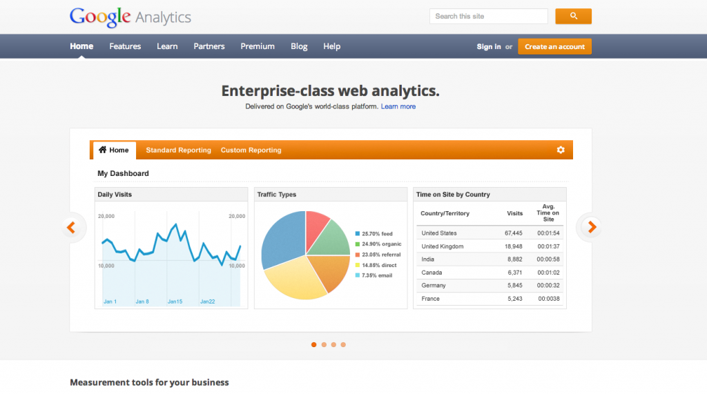 Google Analytics by sem[c] image