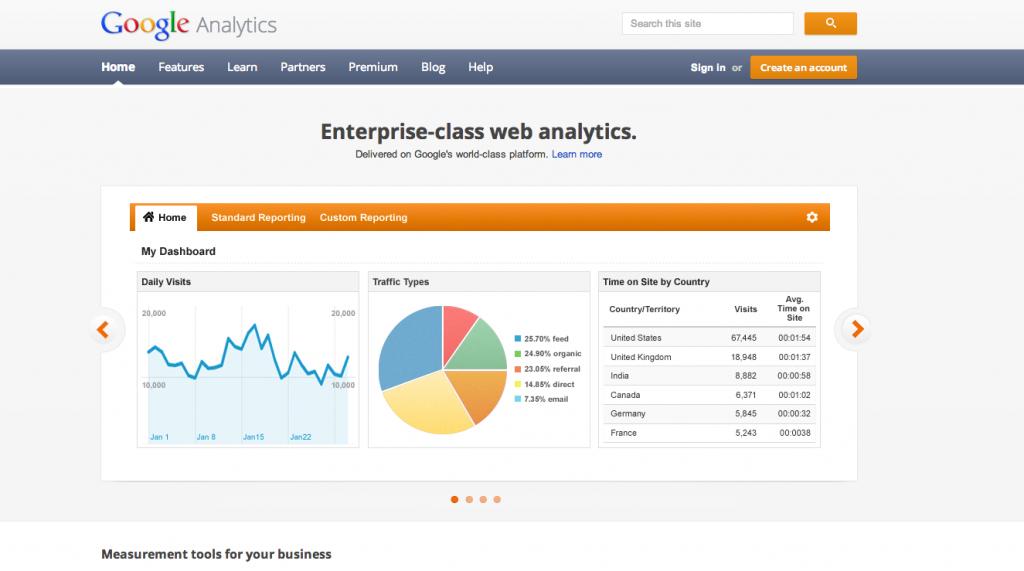 Google Analytics by sem[c] image